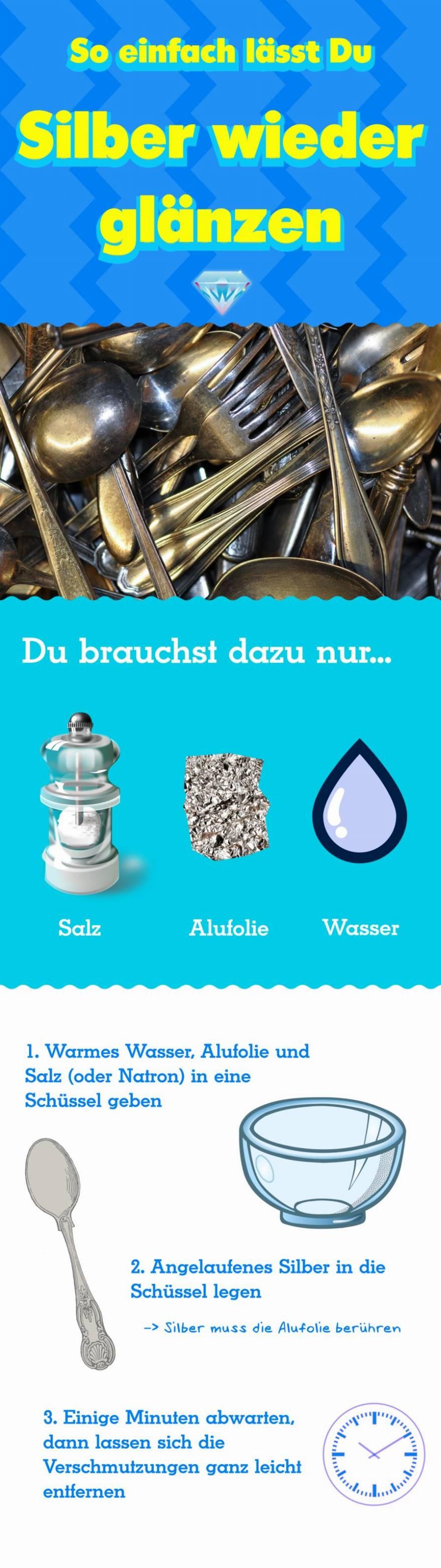 Infografik über die Reinigung von Silber